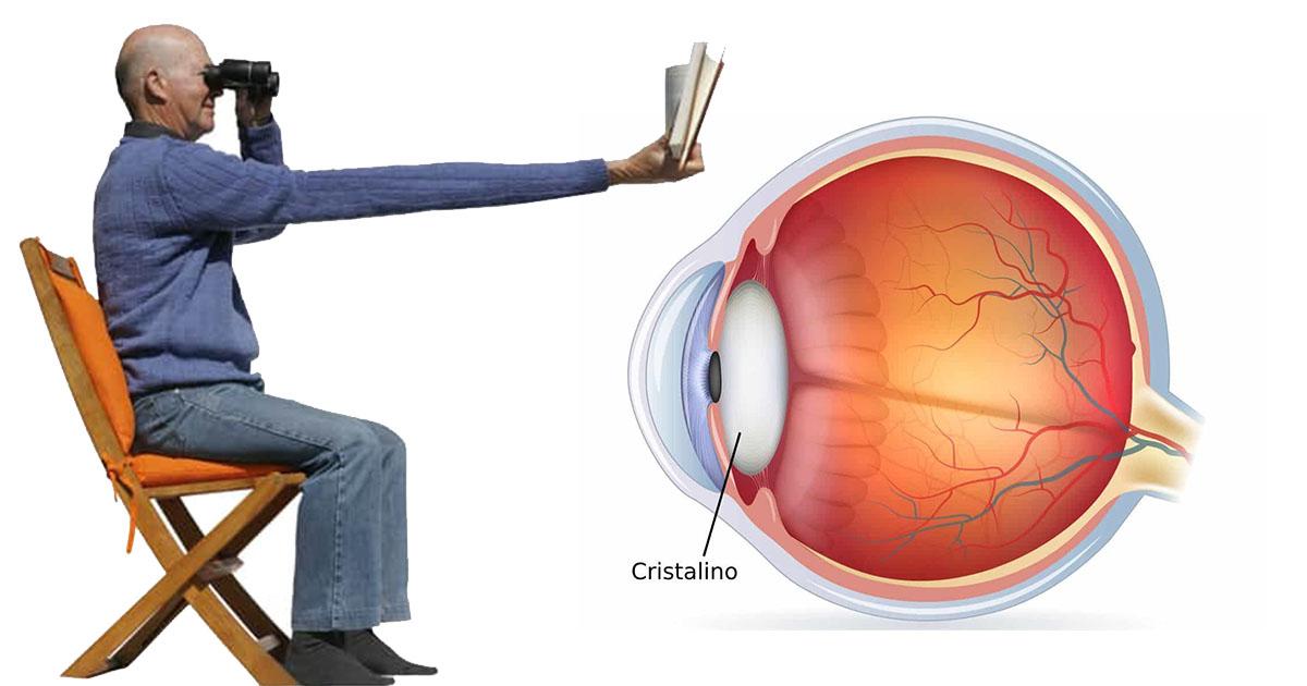 Pros y contras de las gafas progresivas